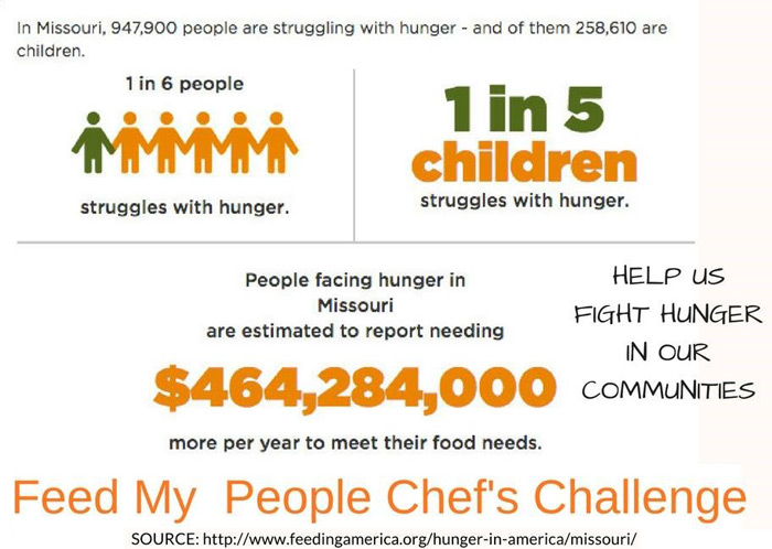 Feed-My-People-hunger-statistics
